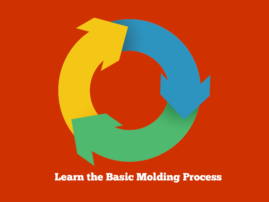 Learn-the-Basic-Molding-Process