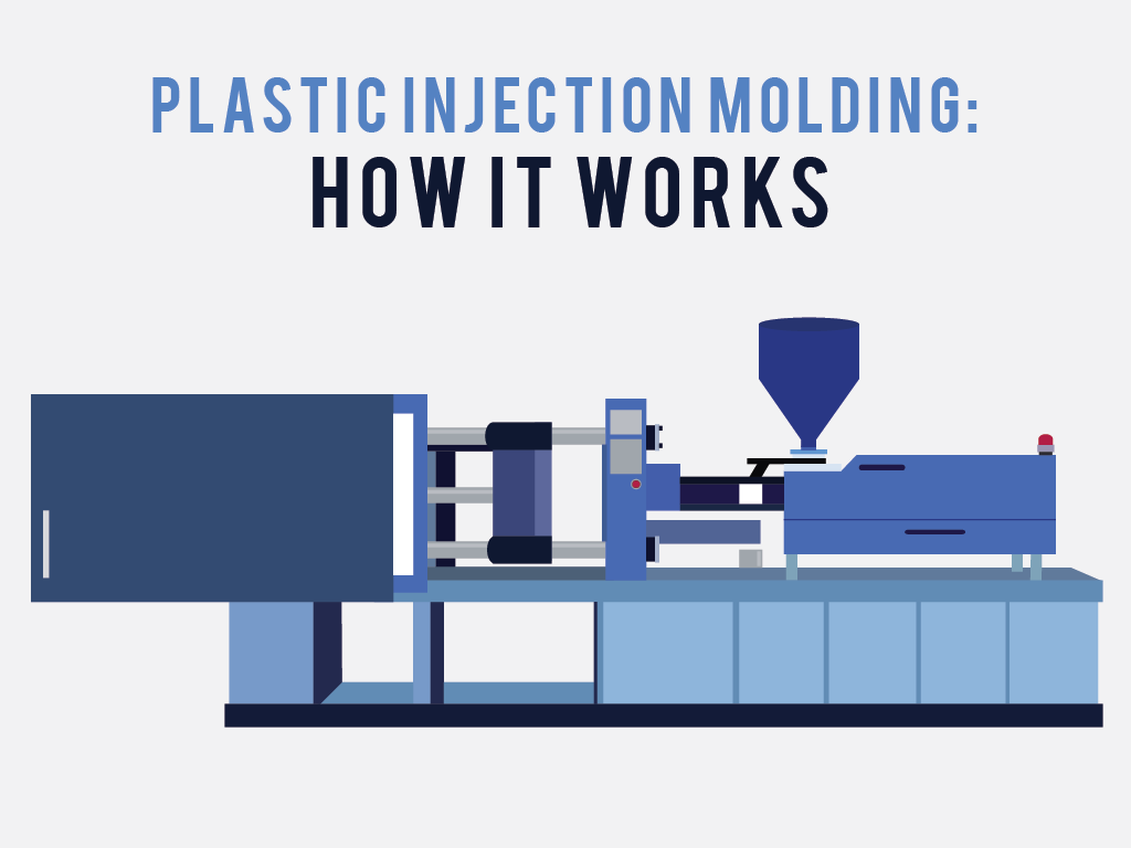 01_cover_Plastic Injection Molding_How It Works