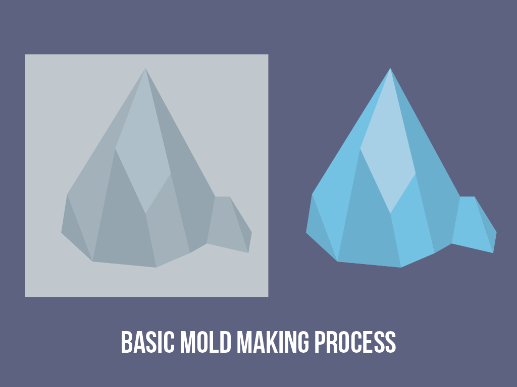 Basic-Mold-Making-Process