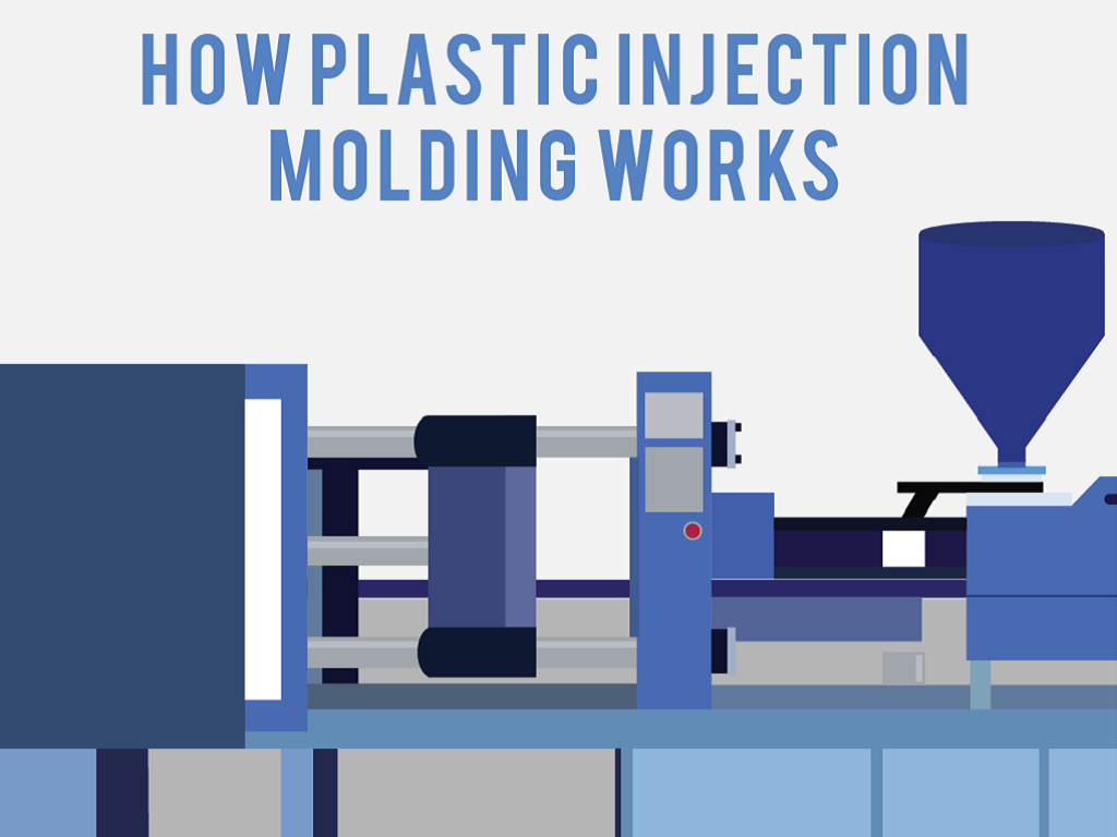 How-Plastic-Injection-Molding-Works