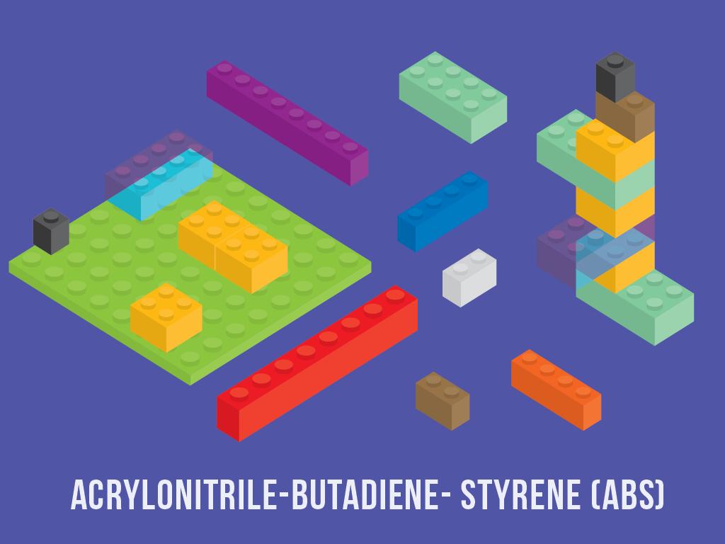 Acrylonitrile-Butadiene-Styrene_ABS
