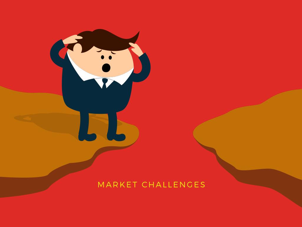 Market-Challenges