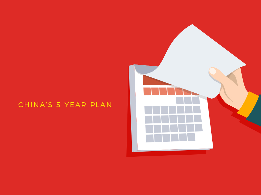 Chinas-5-Year-Plan
