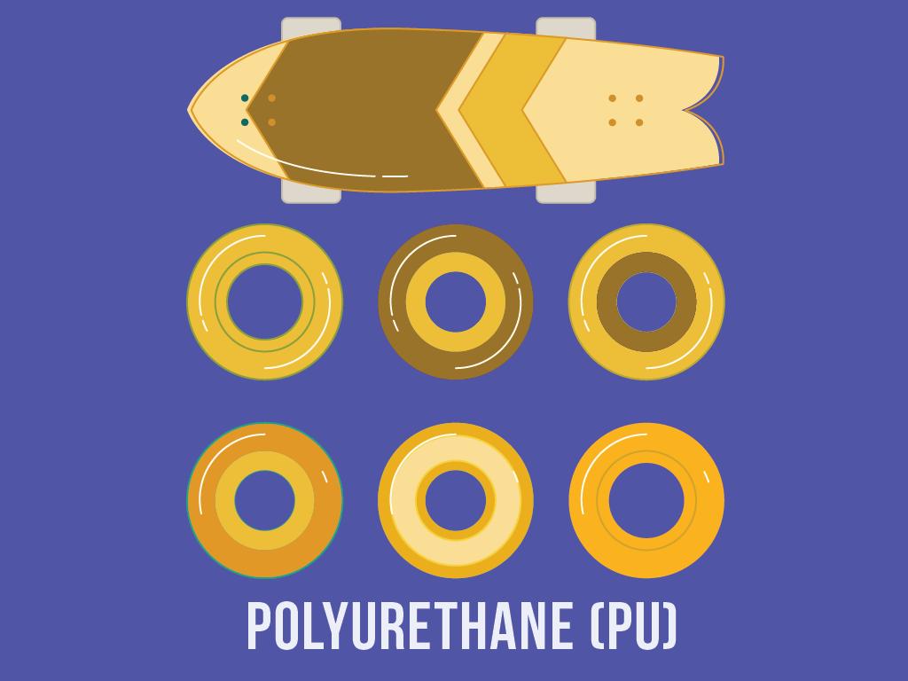 Polyurethane-PU