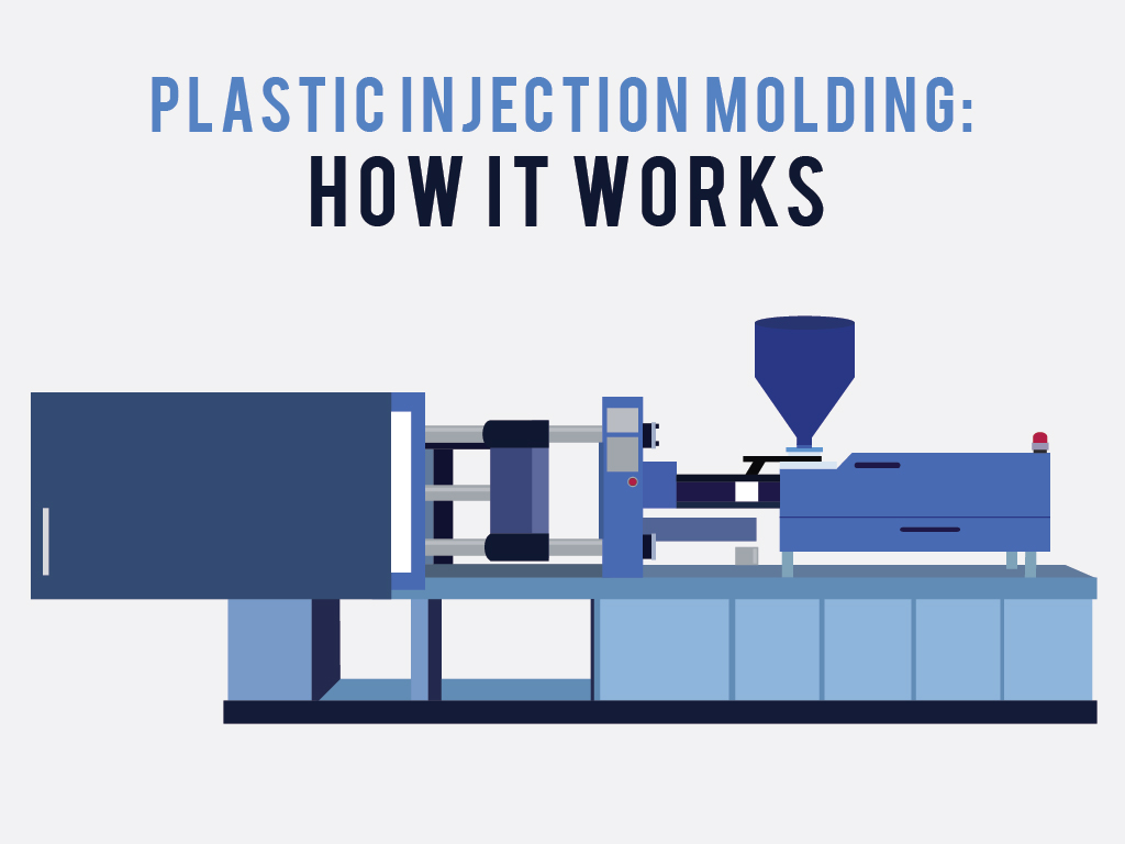 Plastic-Injection-Molding_How-It-Works