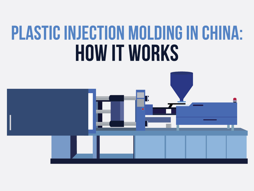 Plastic-Injection-Molding-in-China_How-It-Works