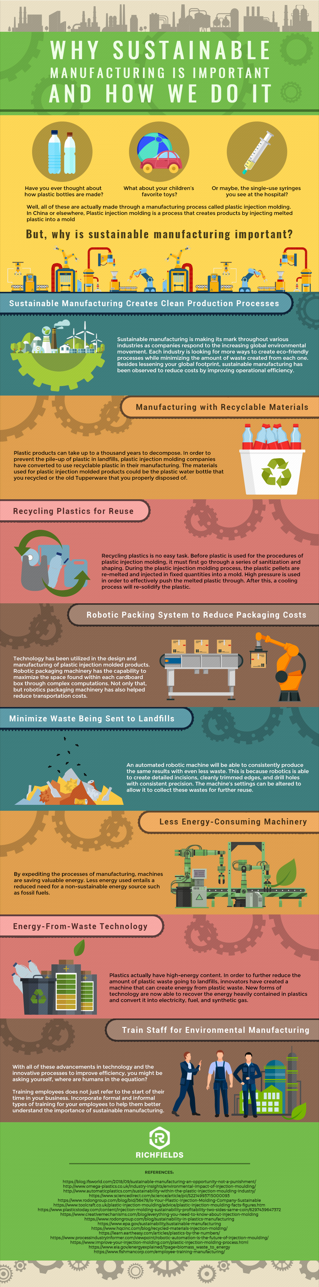 Infog Why Sustainable Manufacturing Is Important And How We Do It
