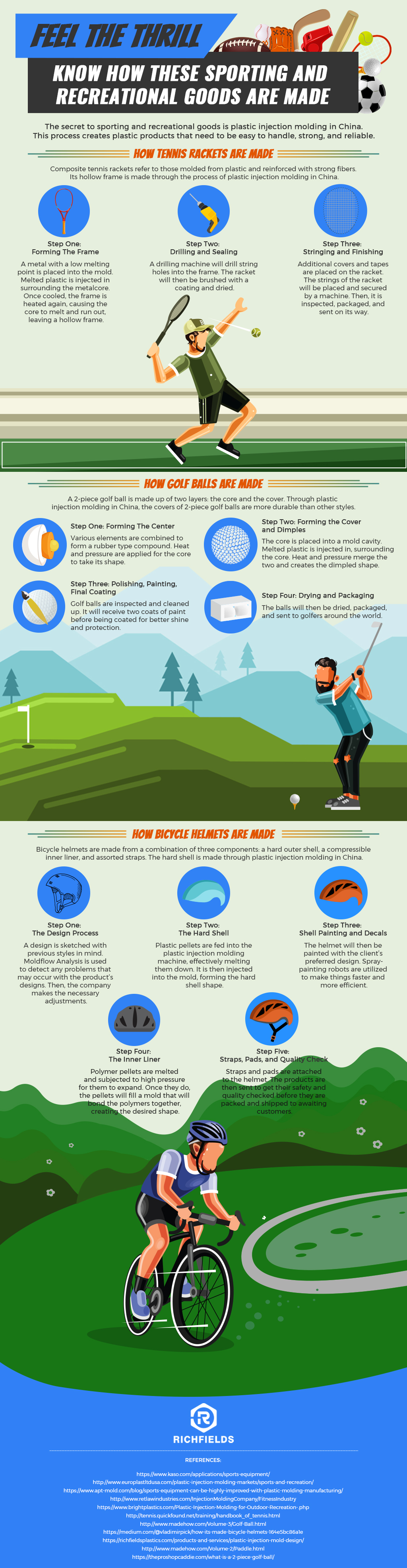 Infog Feel The Thrill Know How These Sporting And Recreational Goods Are Made