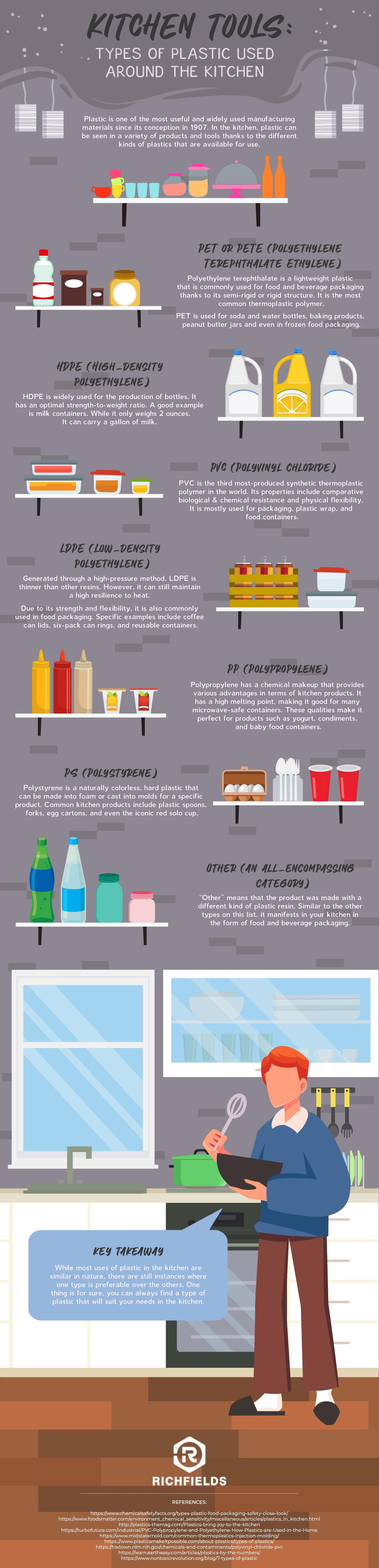 Kitchen Tools: Types of Plastic Used Around the Kitchen